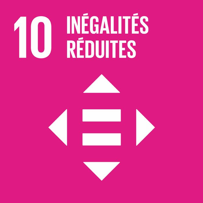 10. Inégalités réduites